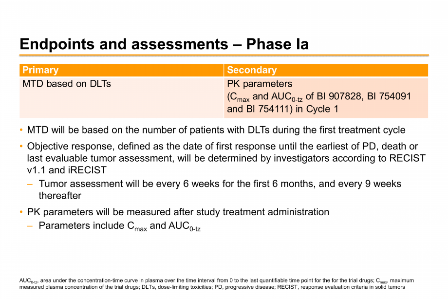 Endpoints and assessments – Phase Ia