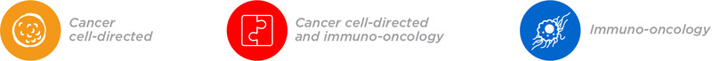 Cancer cell and immuno-oncology compounds