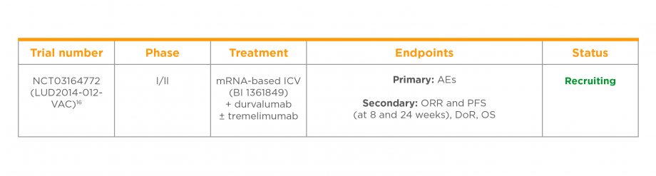 Clinical trial of an mRNA-based immunotherapeutic cancer vaccine in patients with advanced NSCLC