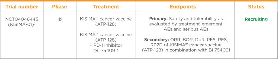 Clinical trial of our KISIMA™ cancer vaccine (ATP-128) in patients with colorectal cancer