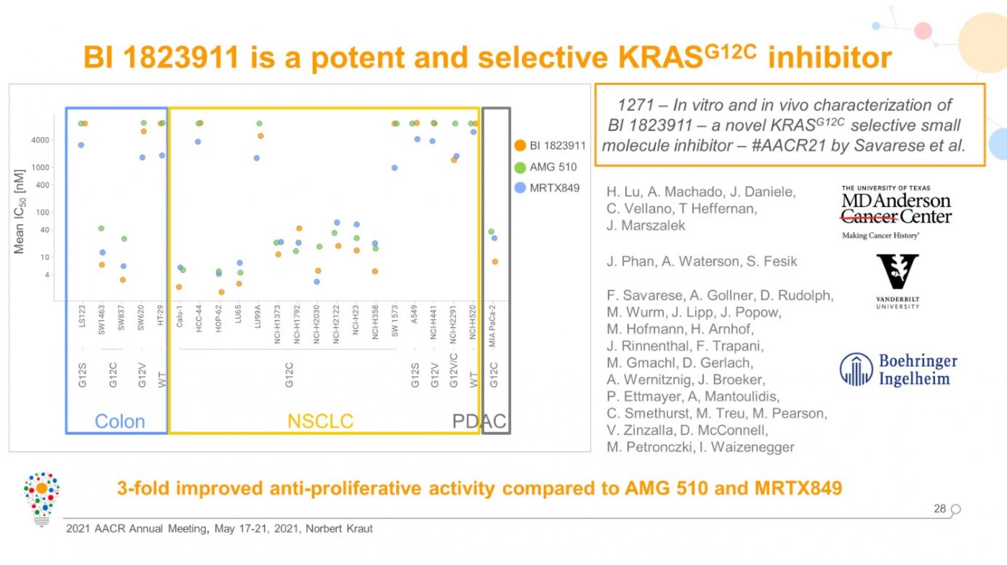 AACR 2021 Kraut Slides