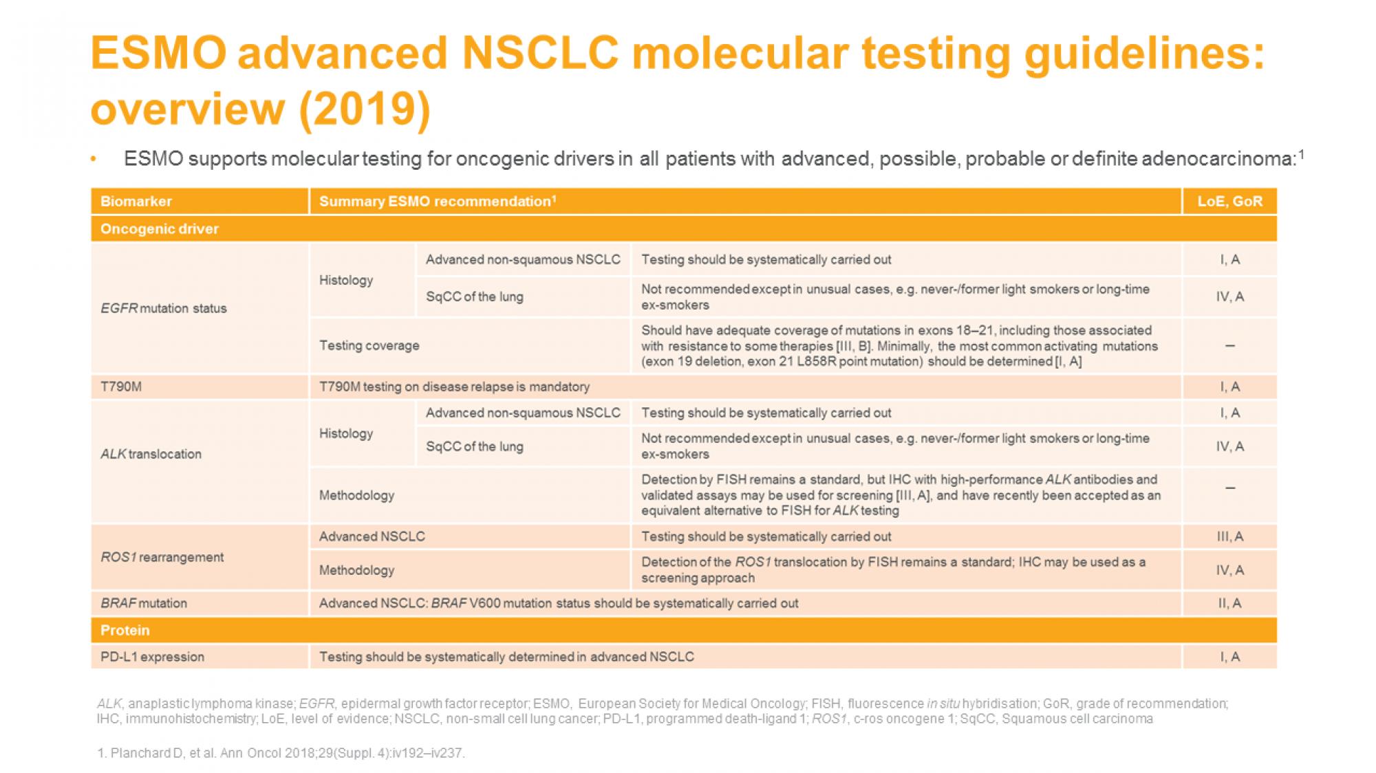 molecular_testing_nsclc_slide18