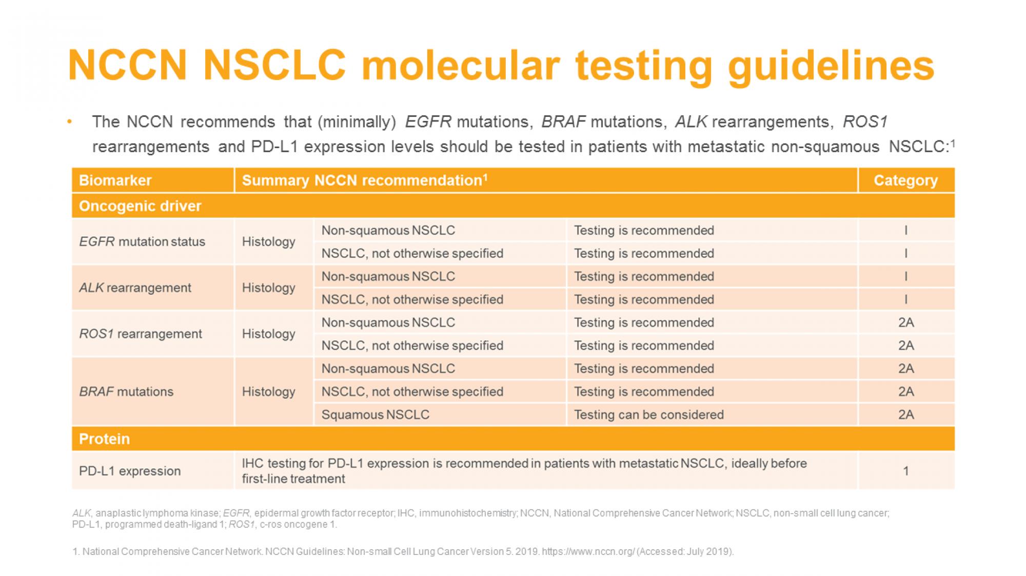 molecular_testing_nsclc_slide20