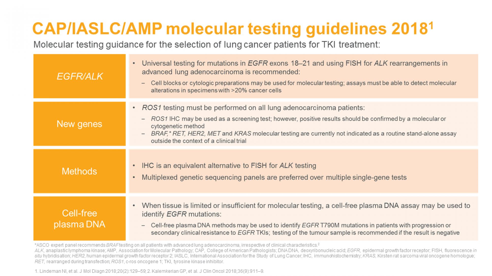 molecular_testing_nsclc_slide21