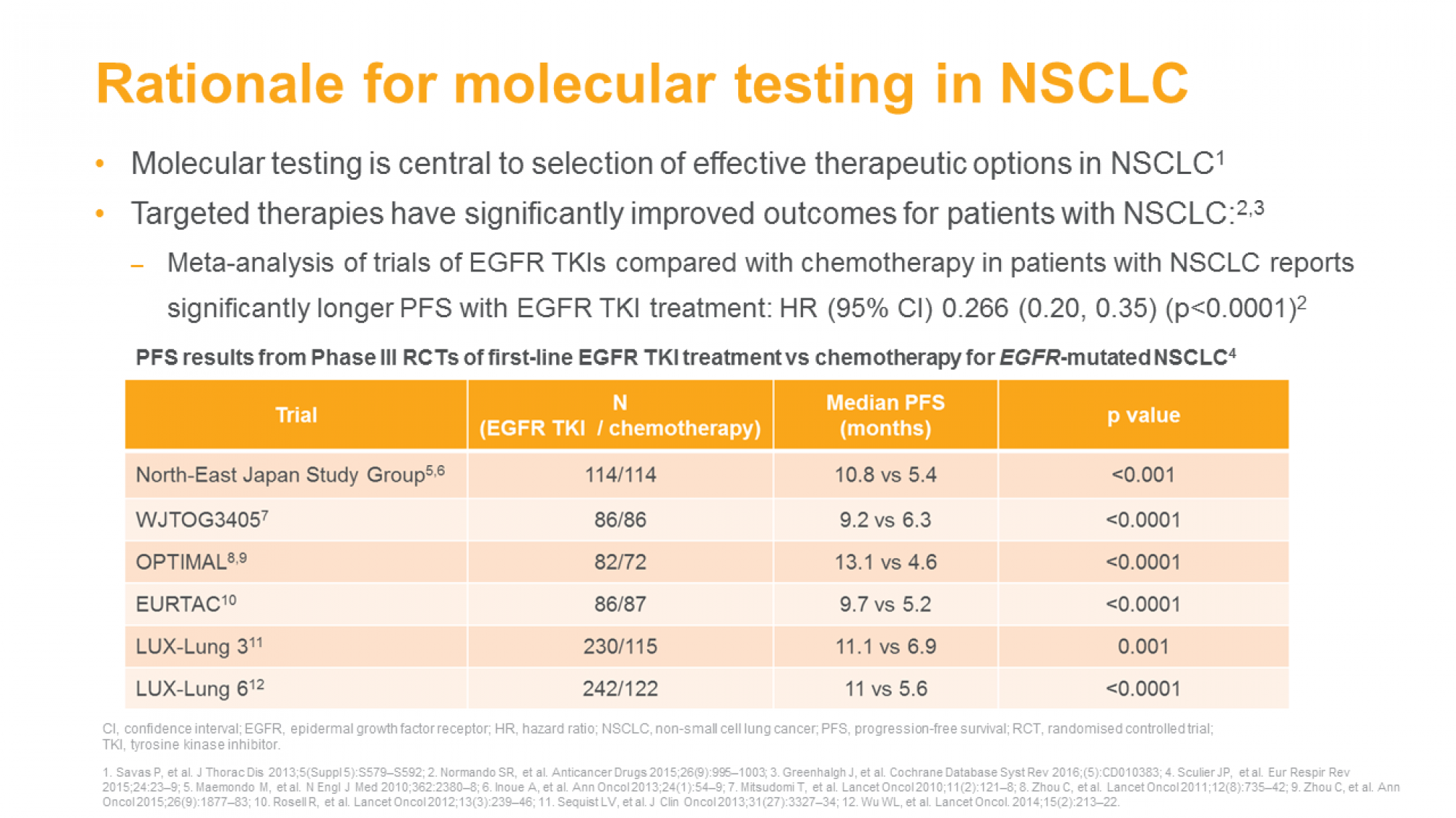 molecular_testing_nsclc_slide3