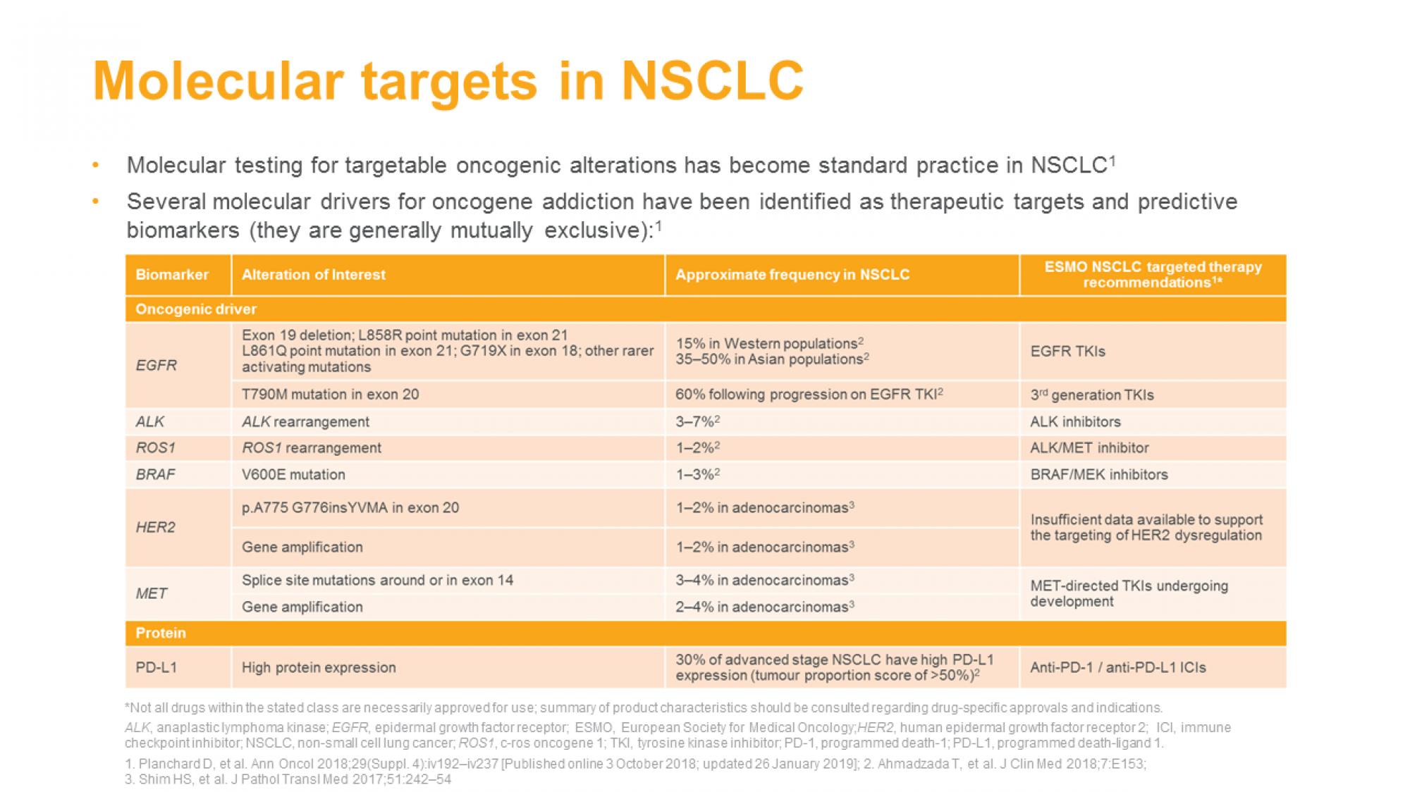 molecular_testing_nsclc_slide4