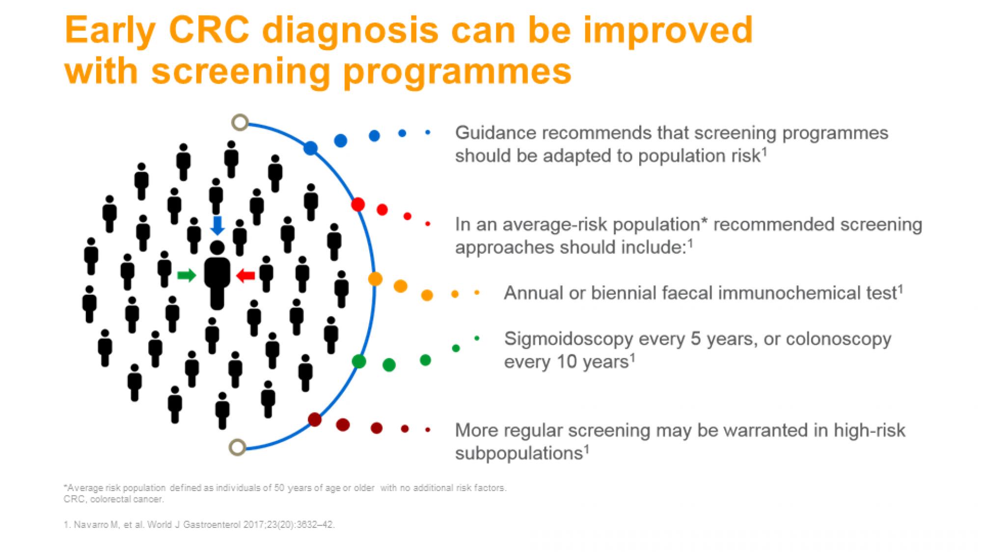 CRC- ch 1 slide 10