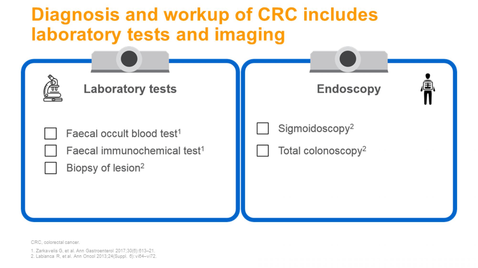 CRC- ch 1 slide 12