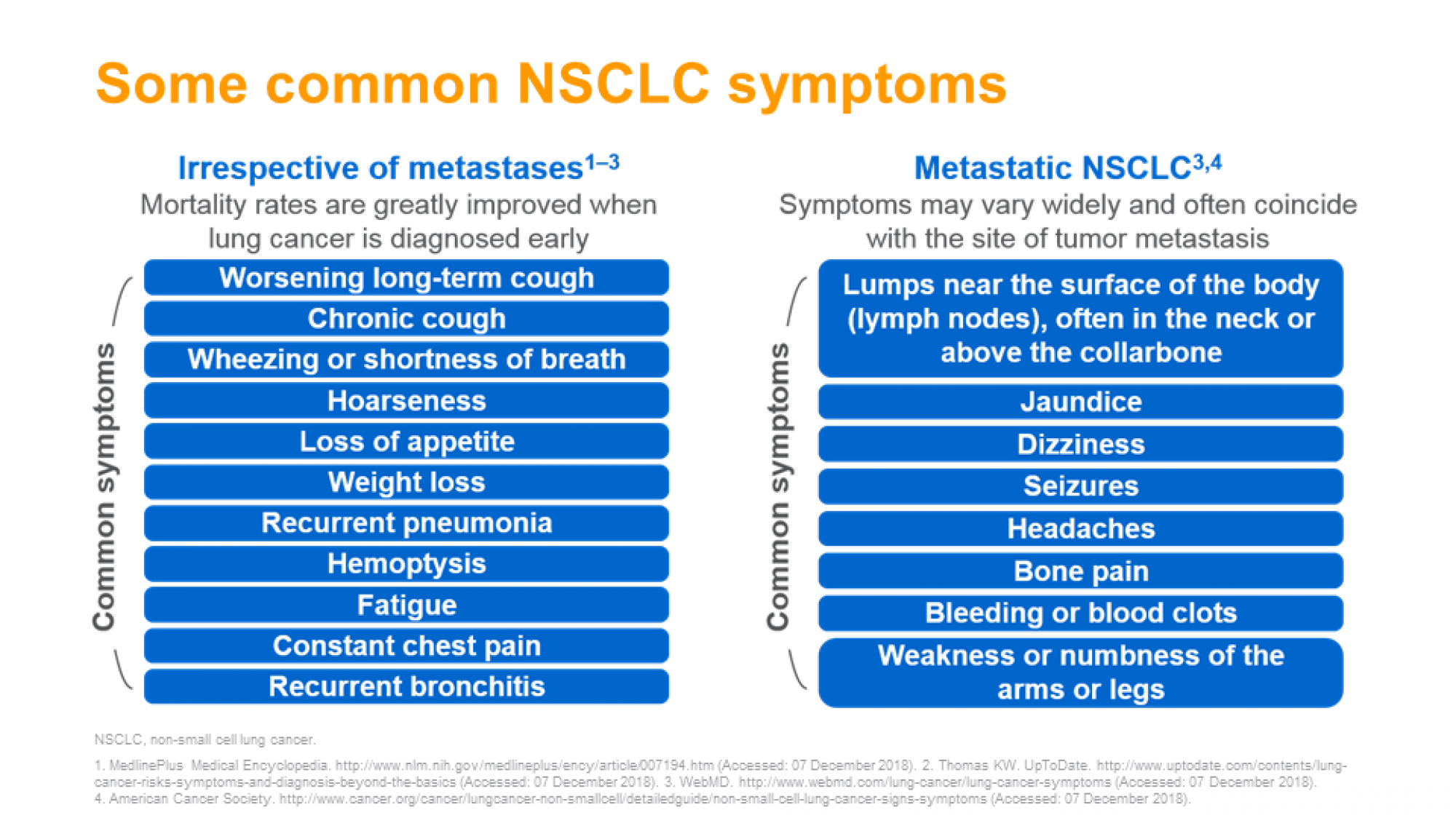 NSCLC ch1 slide 12
