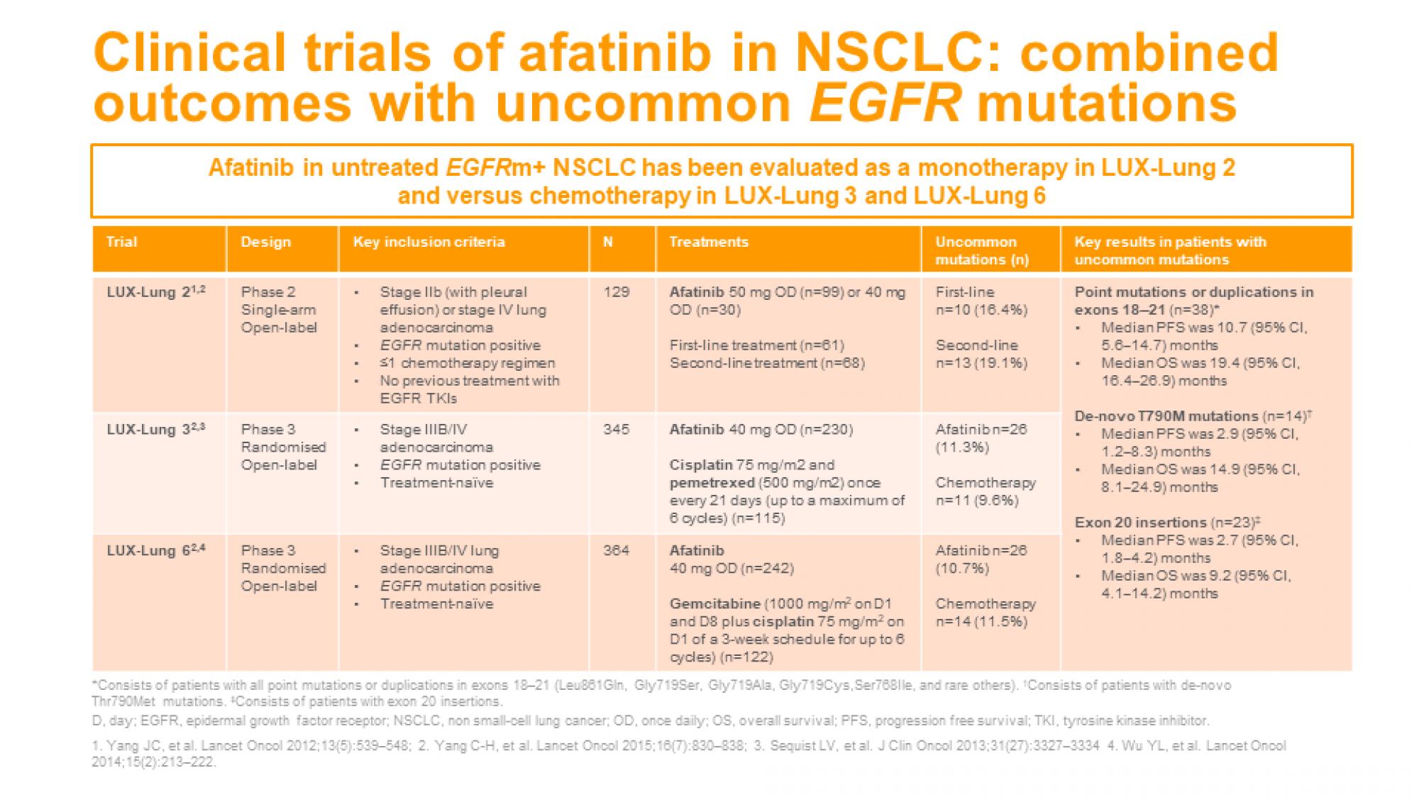 NSCLC ch3 slide 13