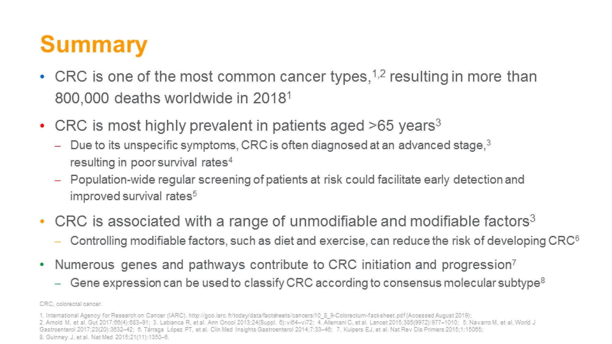 CRC- ch 1 slide 15