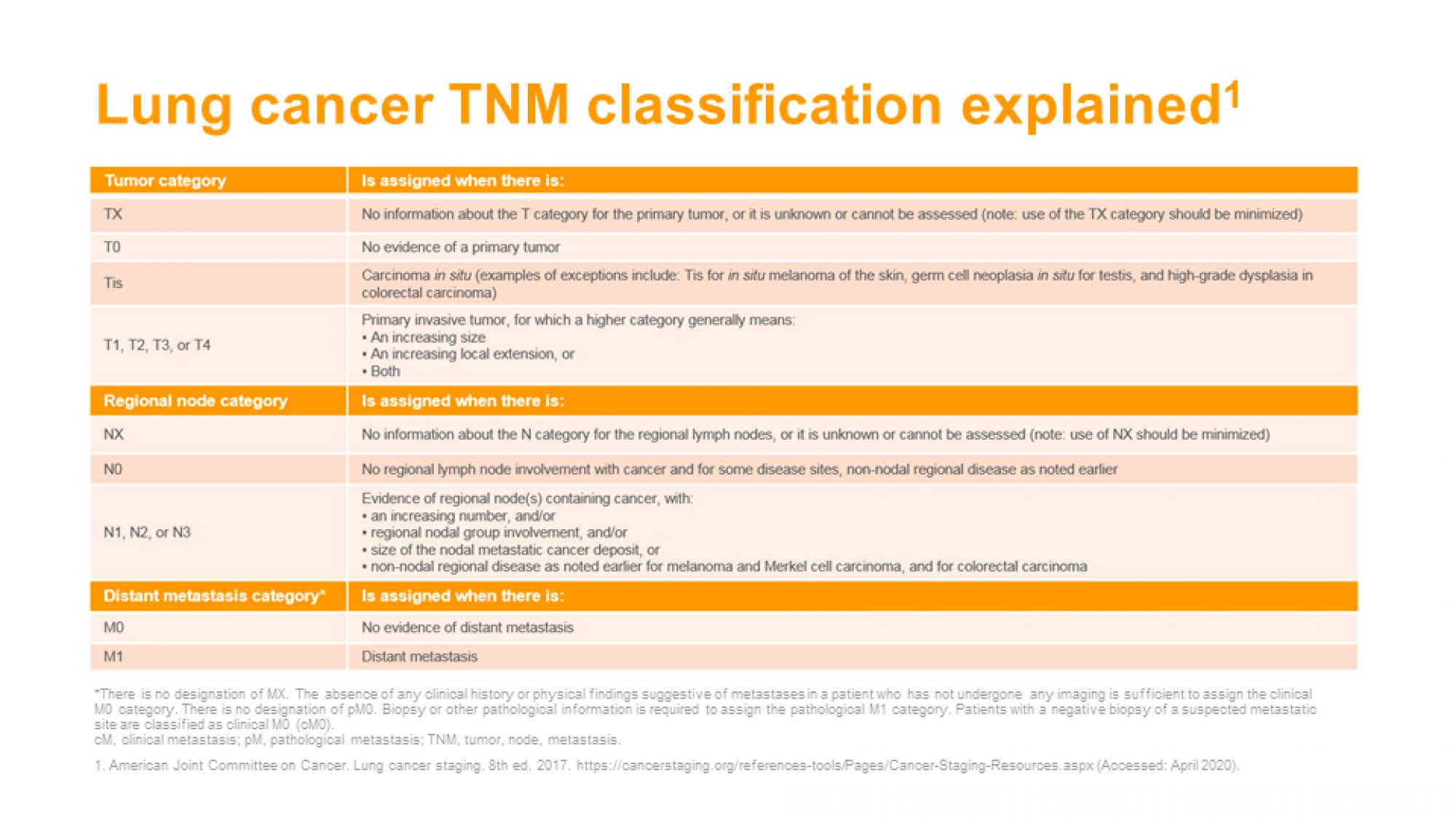 NSCLC ch1 slide 16