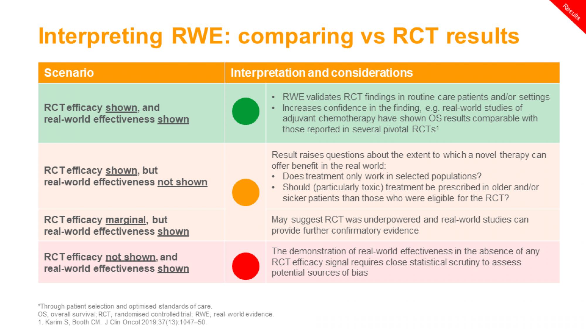 RWE_slide18