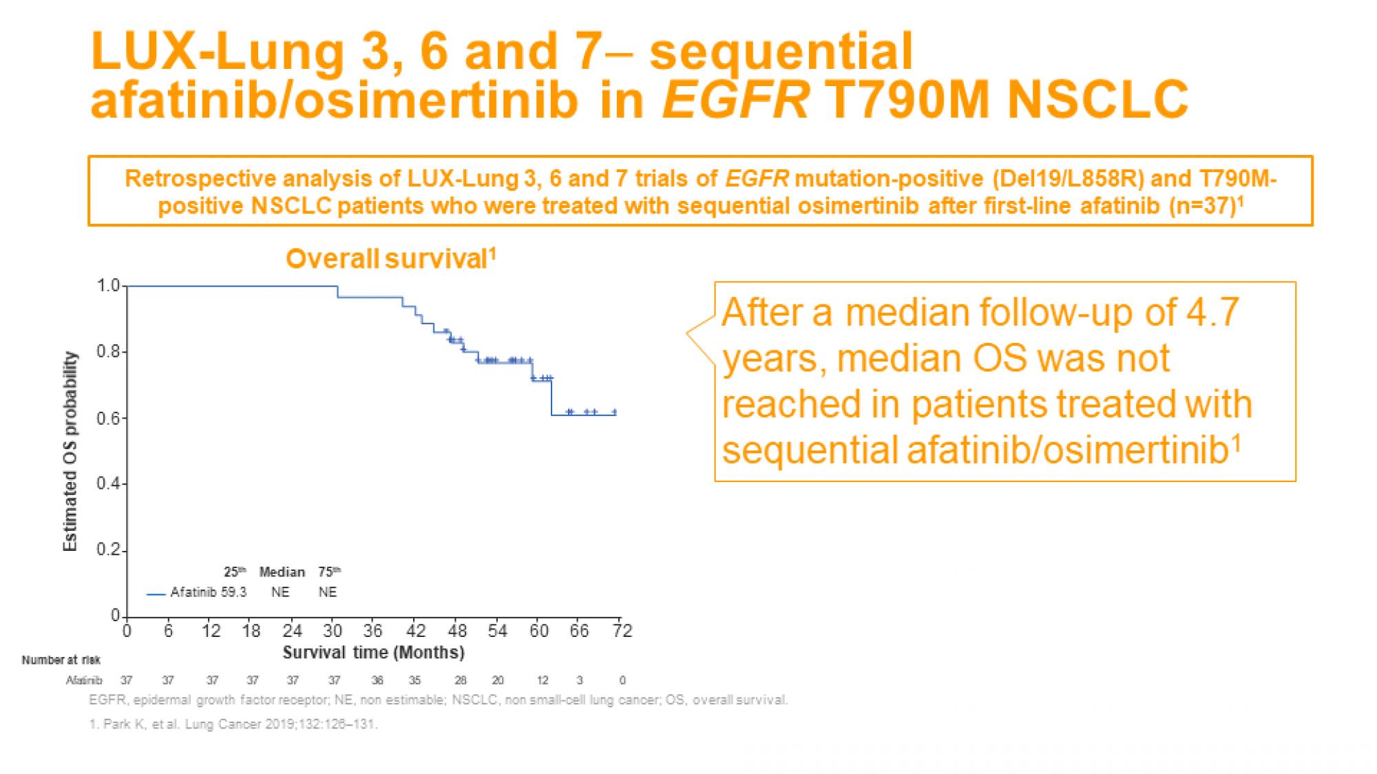 NSCLC ch3 slide 24