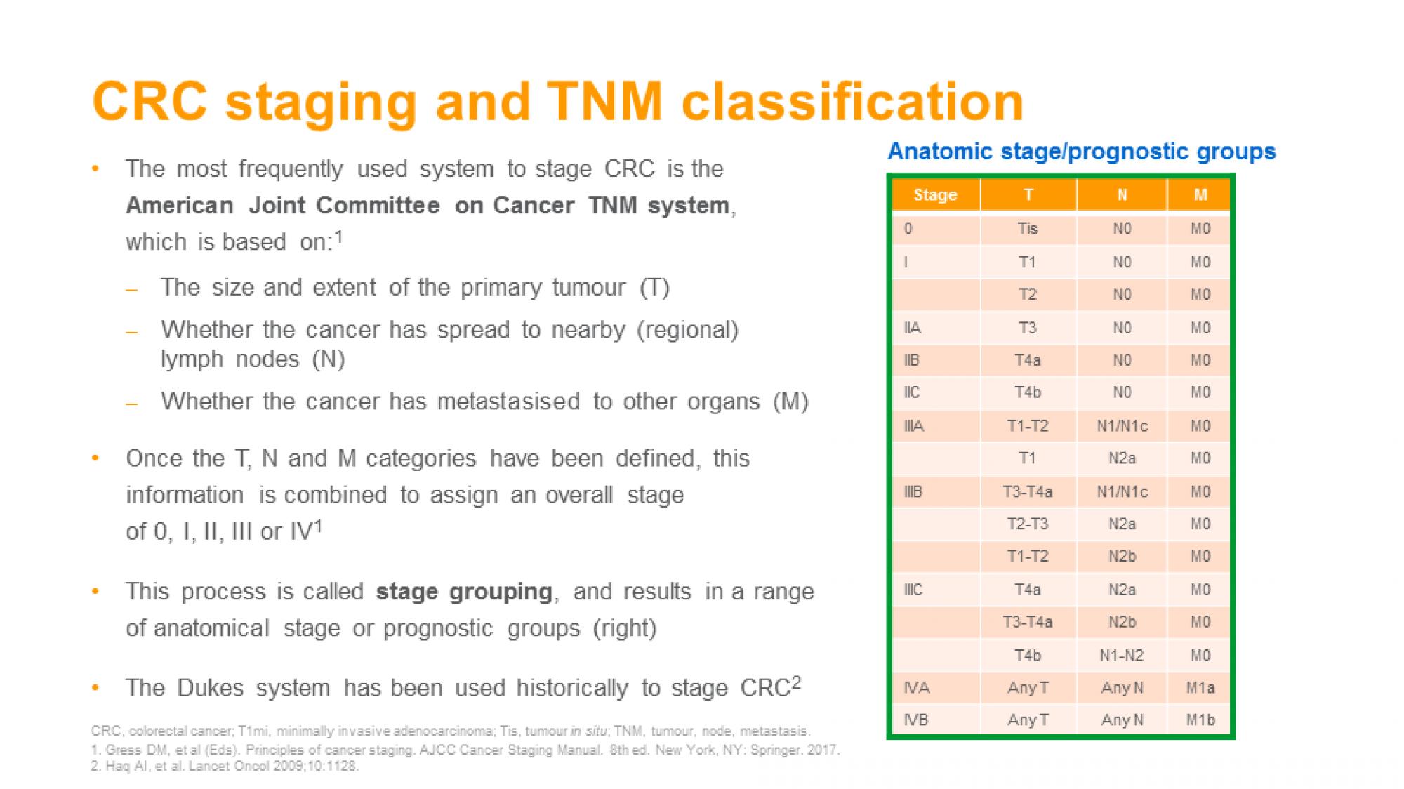 CRC- ch 2 slide 2