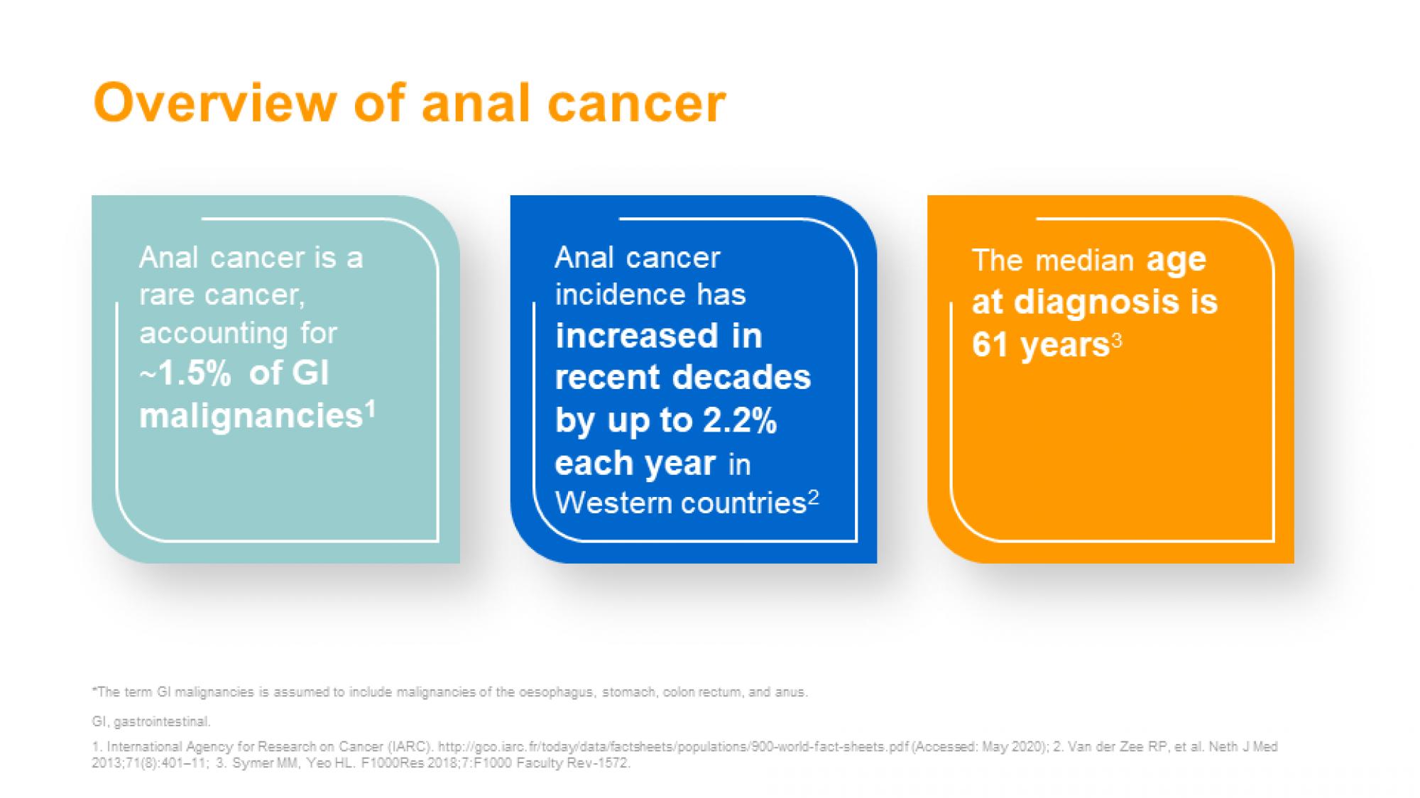 Anal cancer slide-3