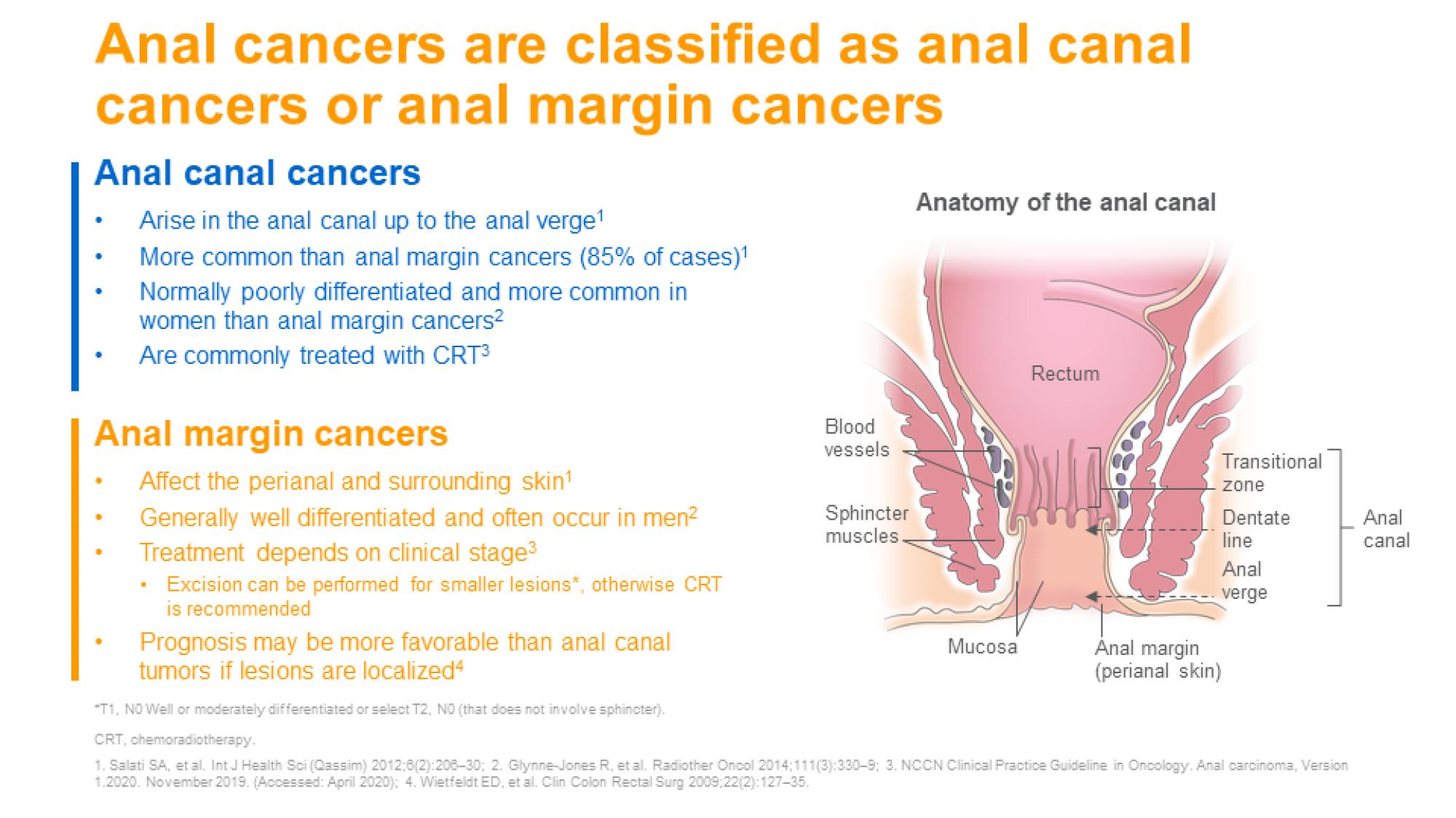 Anal cancer slide-4