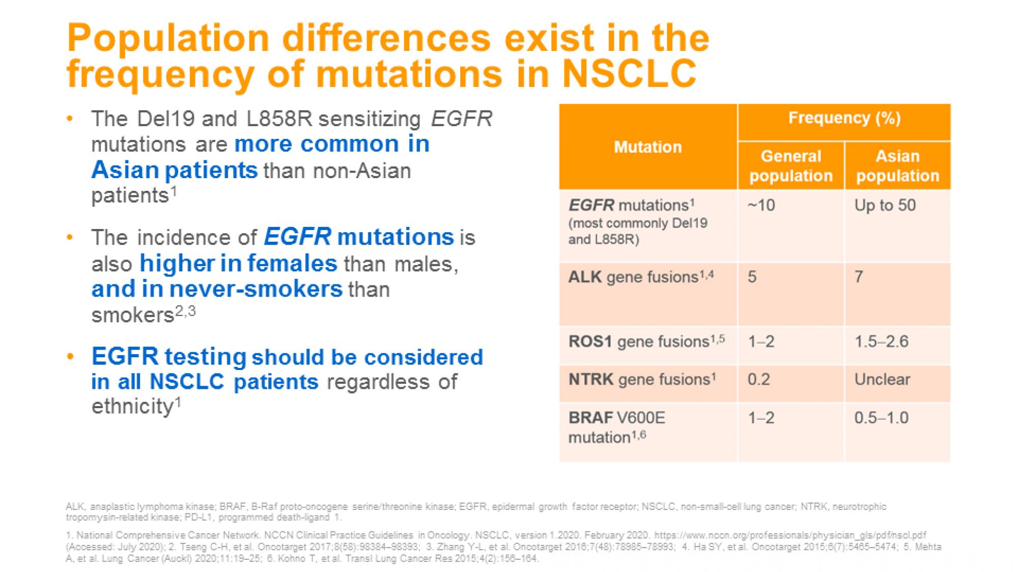 NSCLC ch2 slide 4