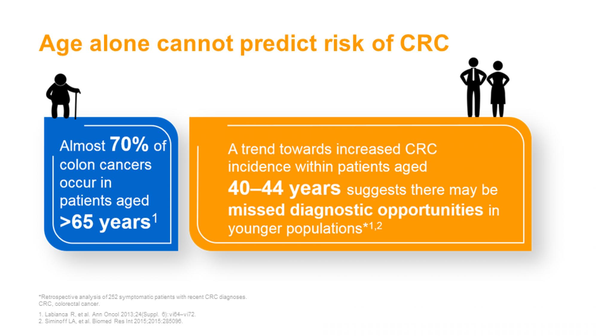 CRC- ch 1 slide 6