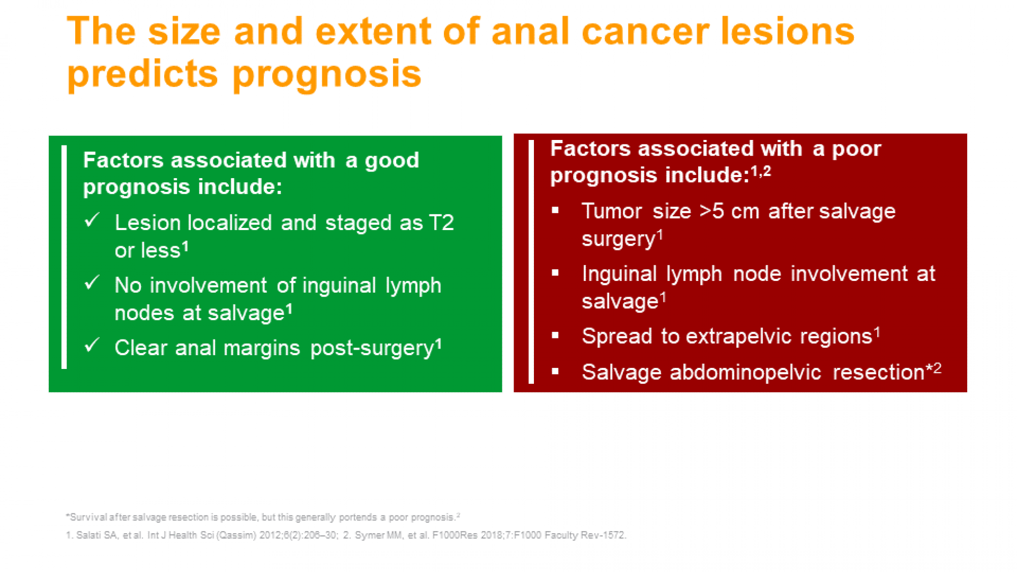 Anal cancer diagnosis and treatment- slide 6