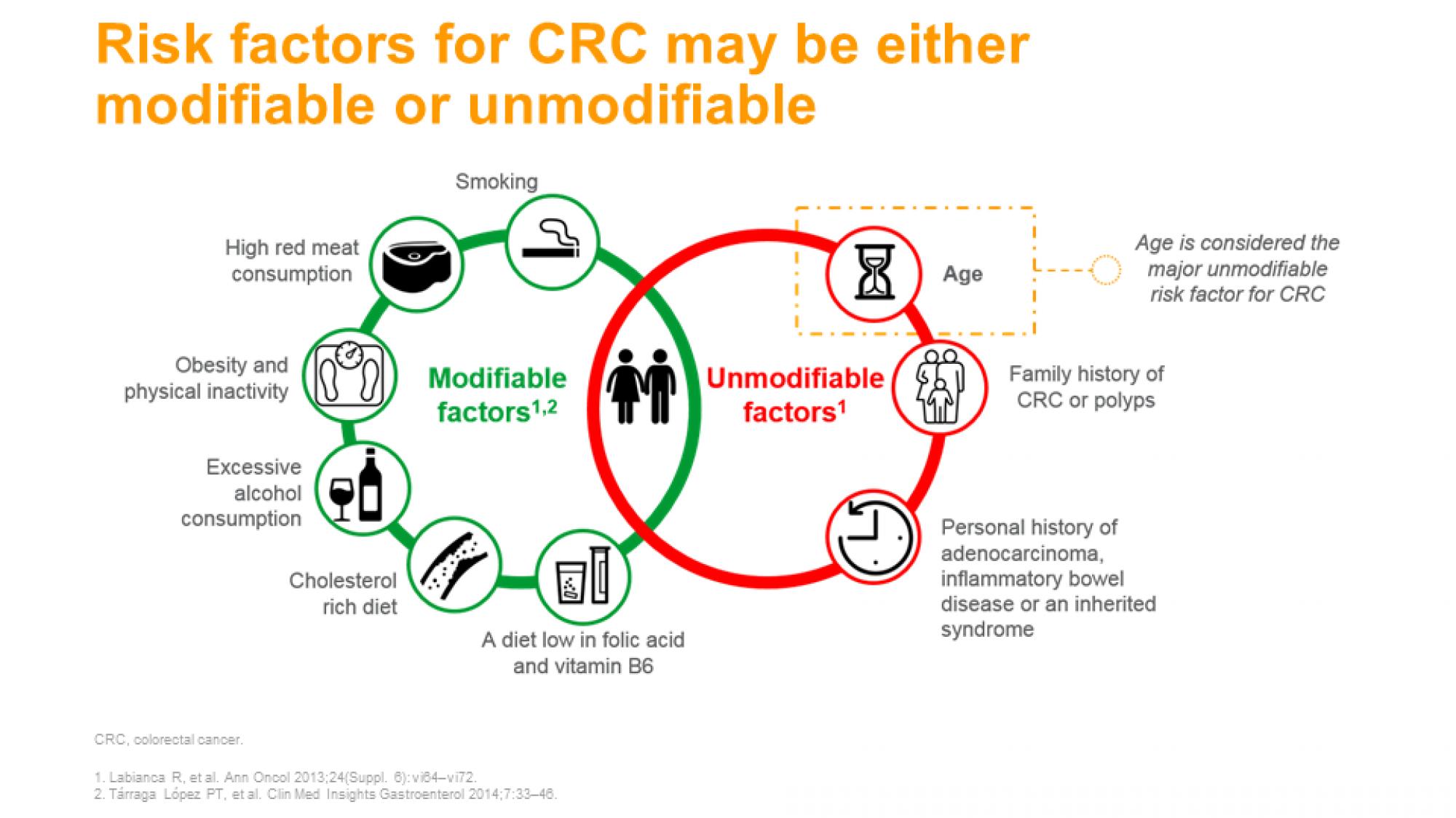 CRC- ch 1 slide 8
