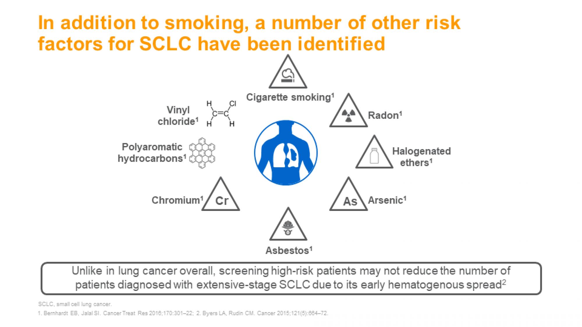SCLC slide 9