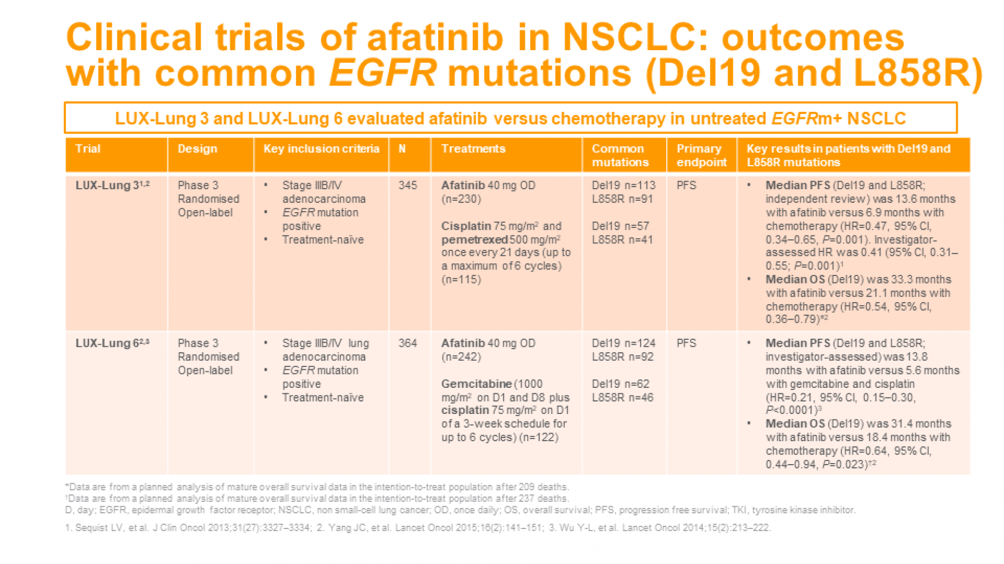 NSCLC ch3 slide 9